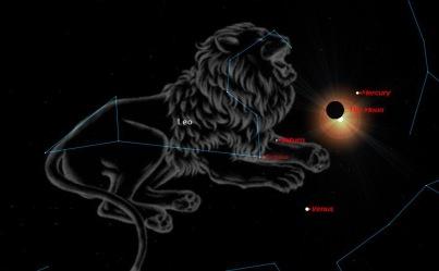 Mercury in Leo