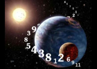 Astrology-Numerology