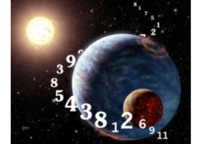 Astrology-Numerology