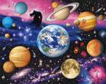 Astrologer and Planets