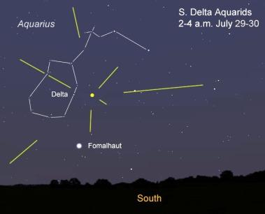 Delta Aquarius