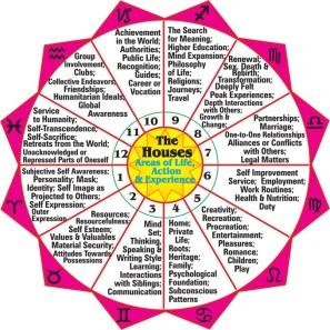 Houses 3